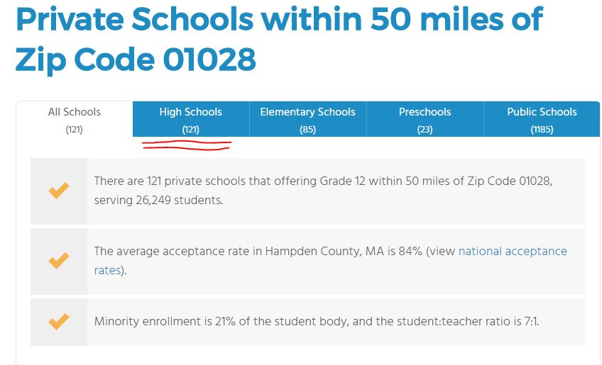 Private schools within 50 miles of zip code 01028